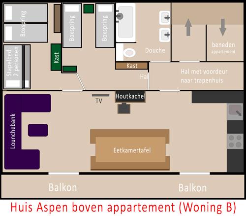 Loegang oostenrijk vakantiewoning - Appartement huis ...